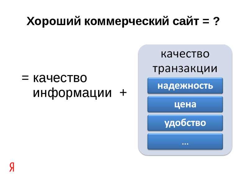 Хороший коммерческий сайт = ? = качество информации +