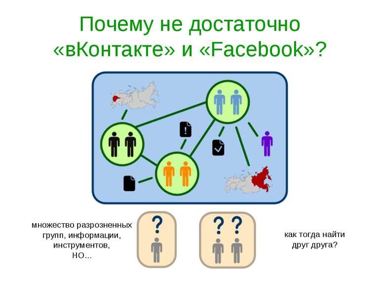 Почему не достаточно «вКонтакте» и «Facebook»? множество разрозненных групп, ...