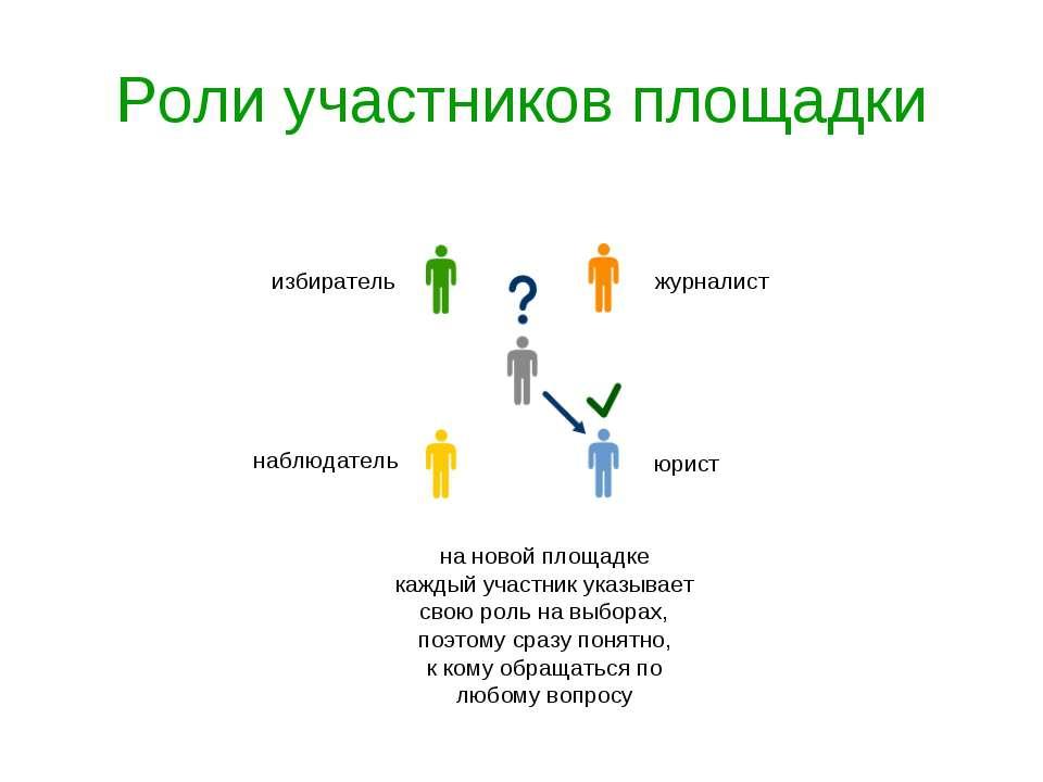 Роли участников площадки на новой площадке каждый участник указывает свою рол...