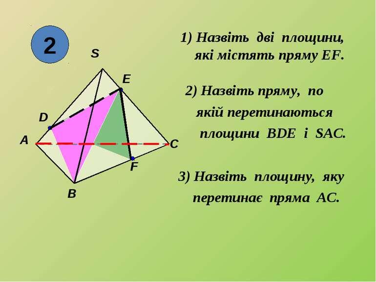 1) Назвіть дві площини, які містять пряму EF. 2) Назвіть пряму, по якій перет...
