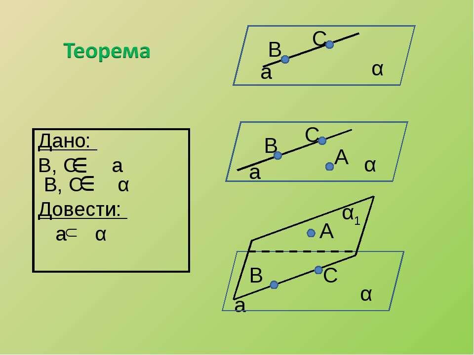 Дано: В, С а В, С α Довести: а α С В α В С А В С А α1