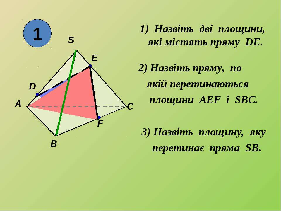 1) Назвіть дві площини, які містять пряму DE. 2) Назвіть пряму, по якій перет...