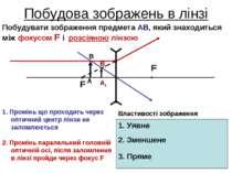 Побудова зображень в лінзі Побудувати зображення предмета АВ, який знаходитьс...