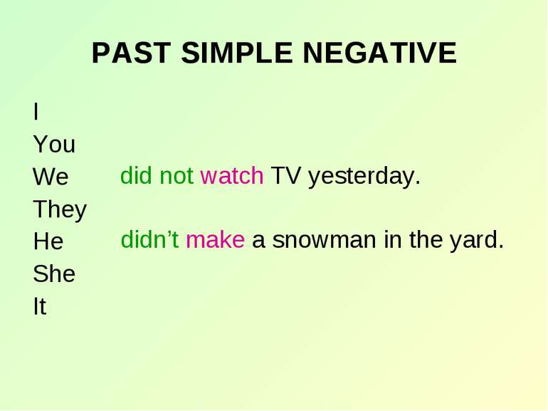 PAST SIMPLE NEGATIVE I You We They He She It did not watch TV yesterday. didn...