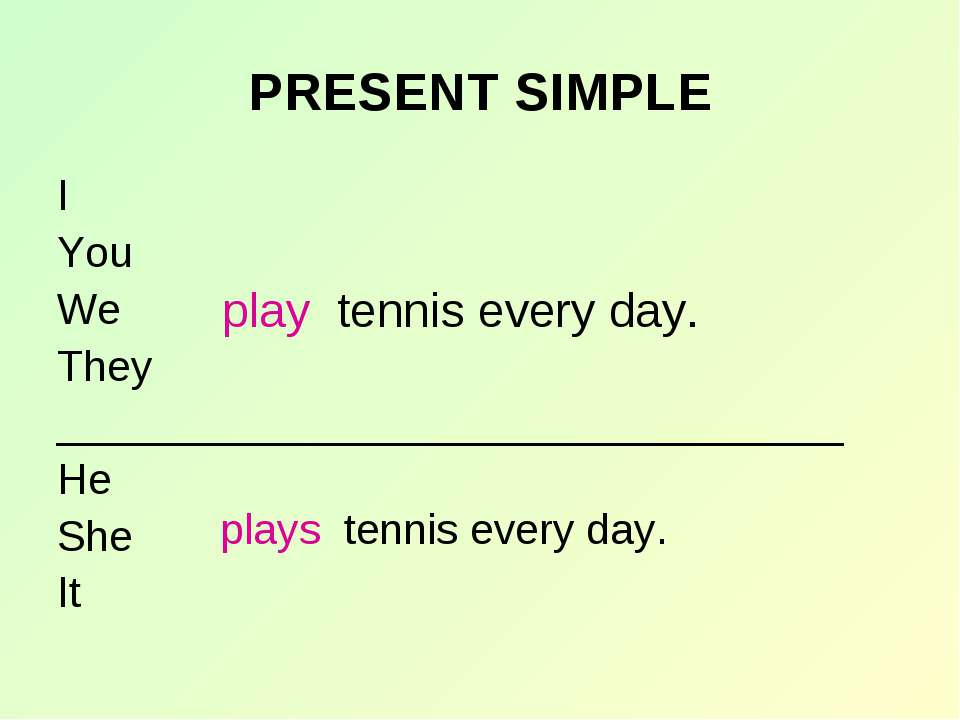 PRESENT SIMPLE I You We They _________________________________ He She It play...