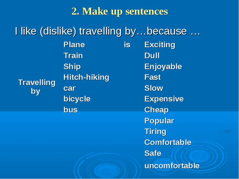 2. Make up sentences I like (dislike) travelling by…because … Travelling by P...