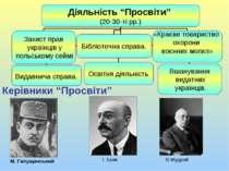 """Керівники """"Просвіти"""" М. Галущинський І. Брик В.Мудрий"""