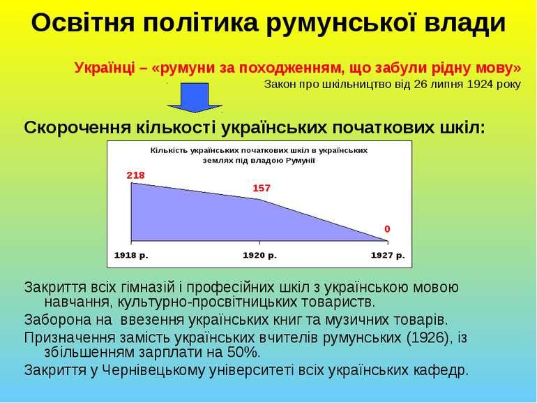 Освітня політика румунської влади Українці – «румуни за походженням, що забул...