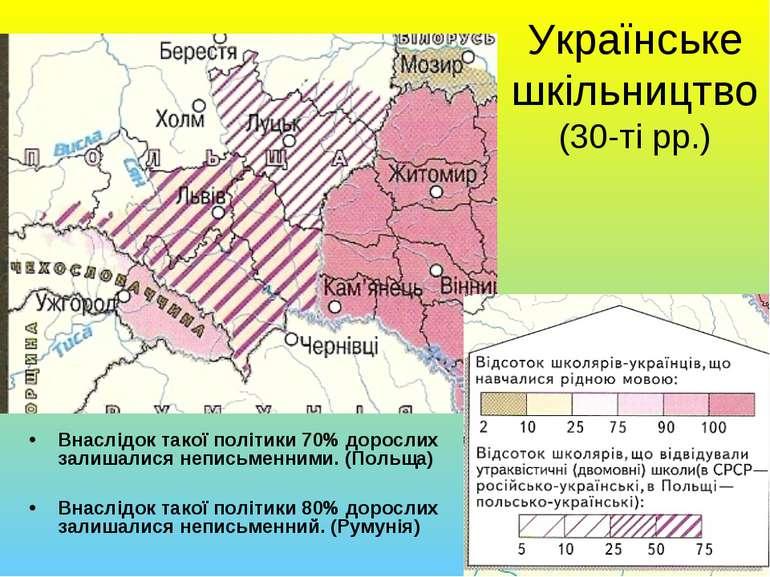 Українське шкільництво (30-ті рр.) Внаслідок такої політики 70% дорослих зали...