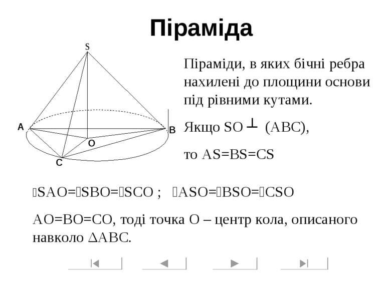 Піраміда Піраміди, в яких бічні ребра нахилені до площини основи під рівними ...