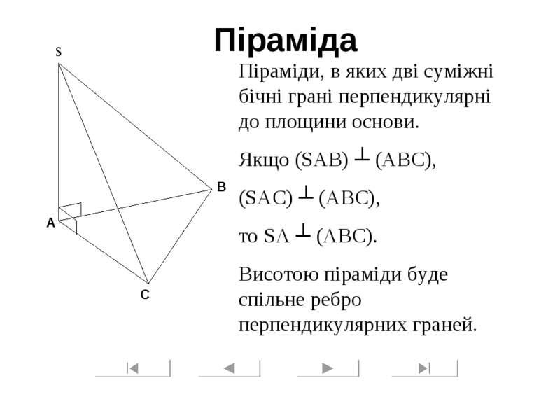Піраміда Піраміди, в яких дві суміжні бічні грані перпендикулярні до площини ...