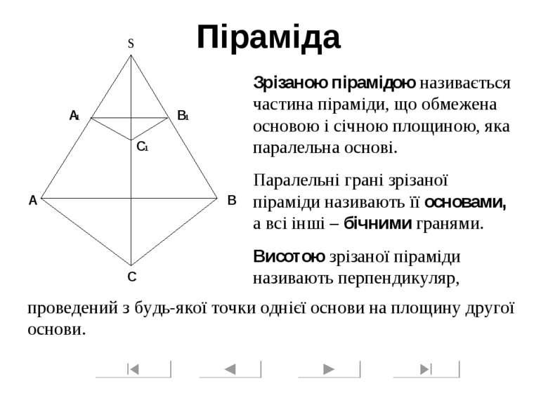 Піраміда Зрізаною пірамідою називається частина піраміди, що обмежена основою...