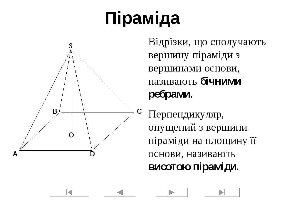 Піраміда Відрізки, що сполучають вершину піраміди з вершинами основи, називаю...