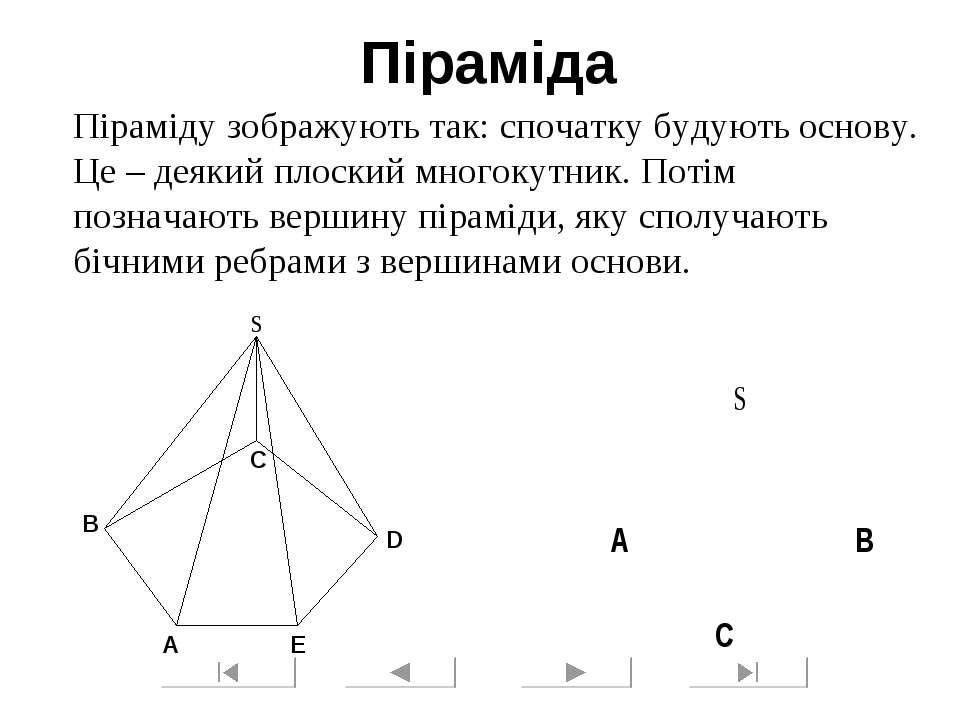 Піраміда Піраміду зображують так: спочатку будують основу. Це – деякий плоски...