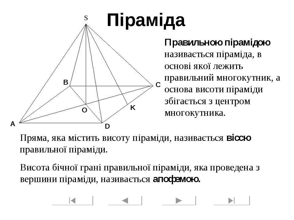 Піраміда Правильною пірамідою називається піраміда, в основі якої лежить прав...