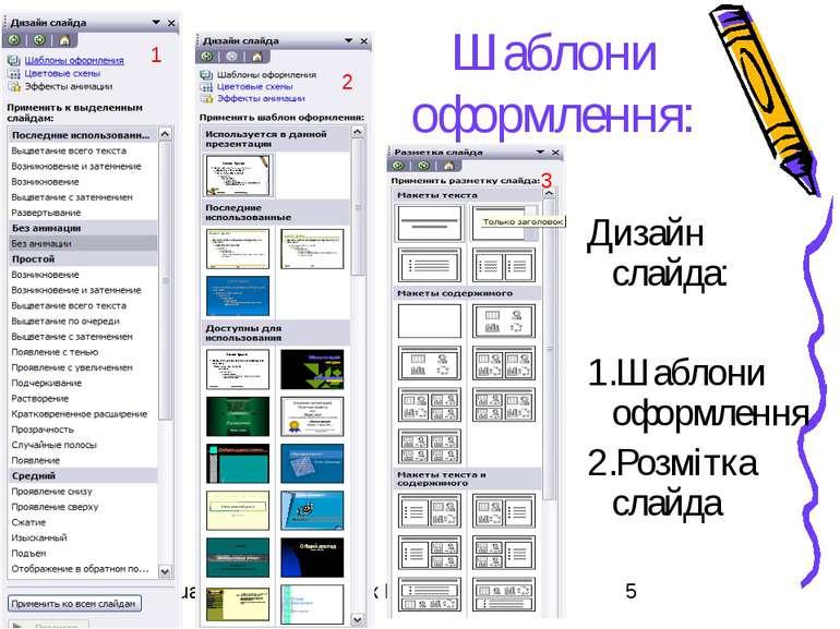 Шаблони оформлення: Дизайн слайда: Шаблони оформлення Розмітка слайда 1 2 3 у...