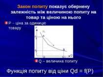 Функція попиту від ціни Qd = f(P) Р – ціна за одиницю товару Q – величина поп...