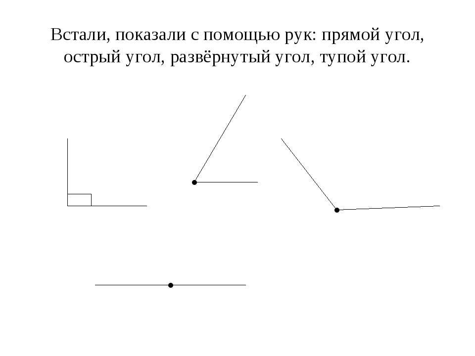 Встали, показали с помощью рук: прямой угол, острый угол, развёрнутый угол, т...