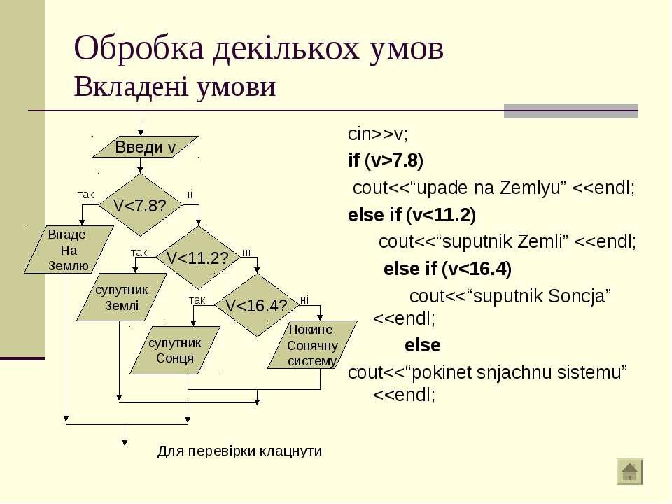 Обробка декількох умов Вкладені умови cin>>v; if (v>7.8) cout