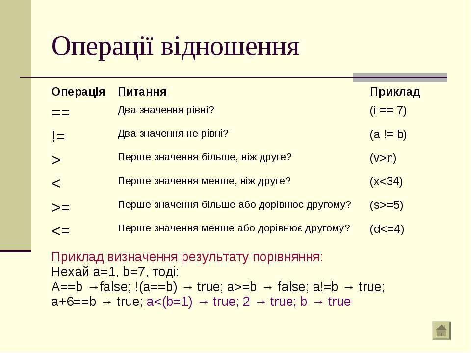 Операції відношення Приклад визначення результату порівняння: Нехай a=1, b=7,...