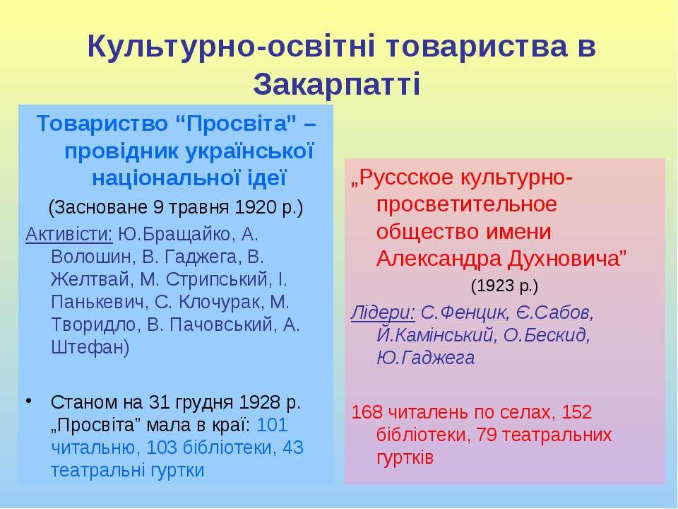 """Культурно-освітні товариства в Закарпатті Товариство """"Просвіта"""" –провідник ук..."""