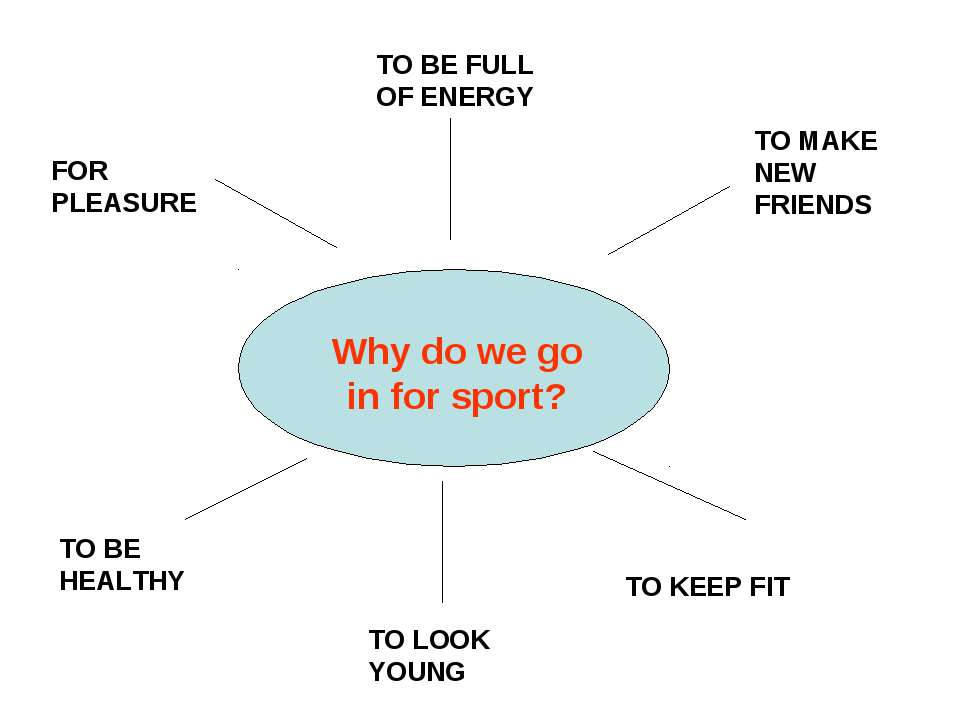Why do we go in for sport? TO BE FULL OF ENERGY TO MAKE NEW FRIENDS TO KEEP F...