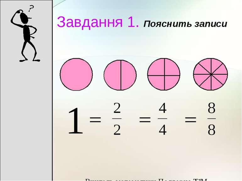 Завдання 1. Пояснить записи Вчитель математики Подгорна Т.М.