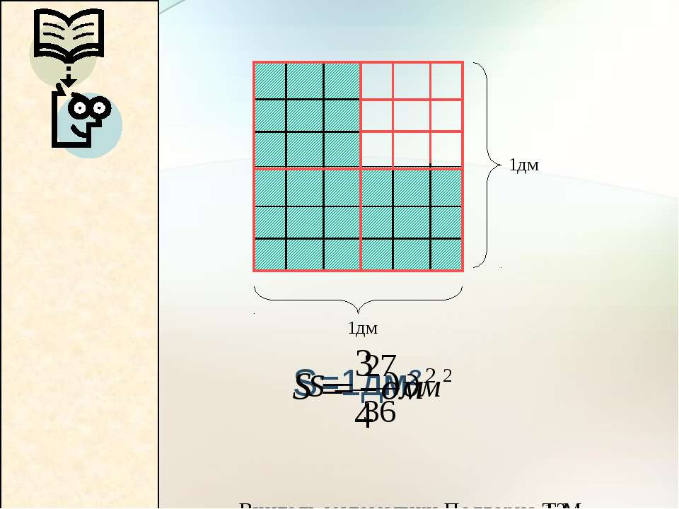 S=1дм² Вчитель математики Подгорна Т.М.