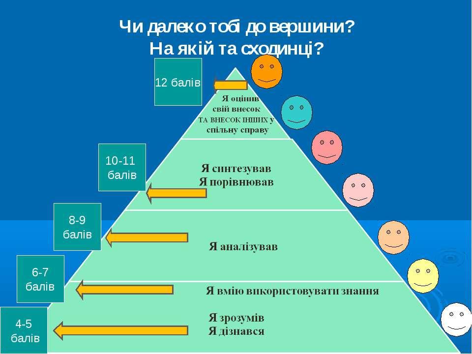 Чи далеко тобі до вершини? На якій та сходинці? 6-7 балів 4-5 балів 8-9 балів...