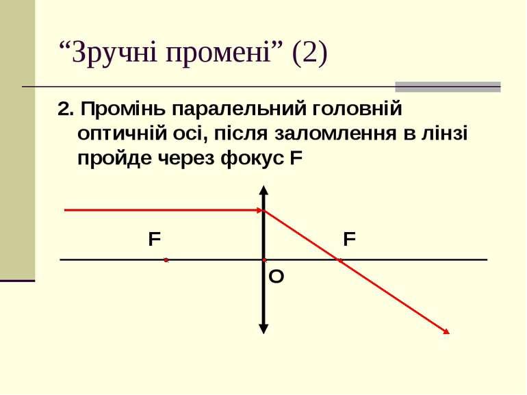 """""""Зручні промені"""" (2) 2. Промінь паралельний головній оптичній осі, після зало..."""