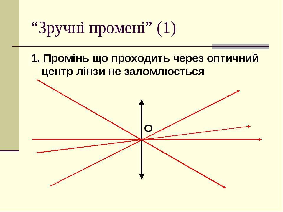 """""""Зручні промені"""" (1) 1. Промінь що проходить через оптичний центр лінзи не за..."""