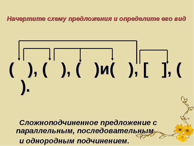 Начертите схему предложения и определите его вид ( ), ( ), ( )и( ), [ ], ( )....