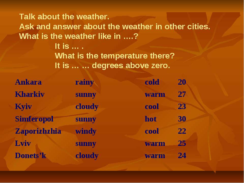 Talk about the weather. Ask and answer about the weather in other cities. Wha...