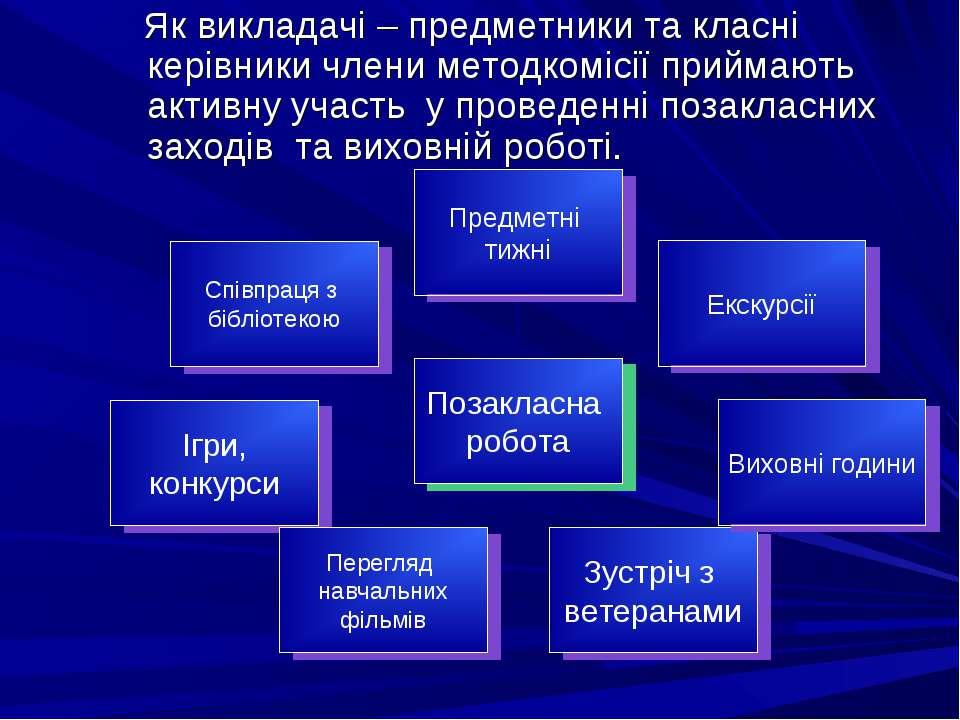 Як викладачі – предметники та класні керівники члени методкомісії приймають а...