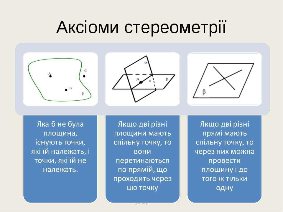 Аксіоми стереометрії урок1 урок1