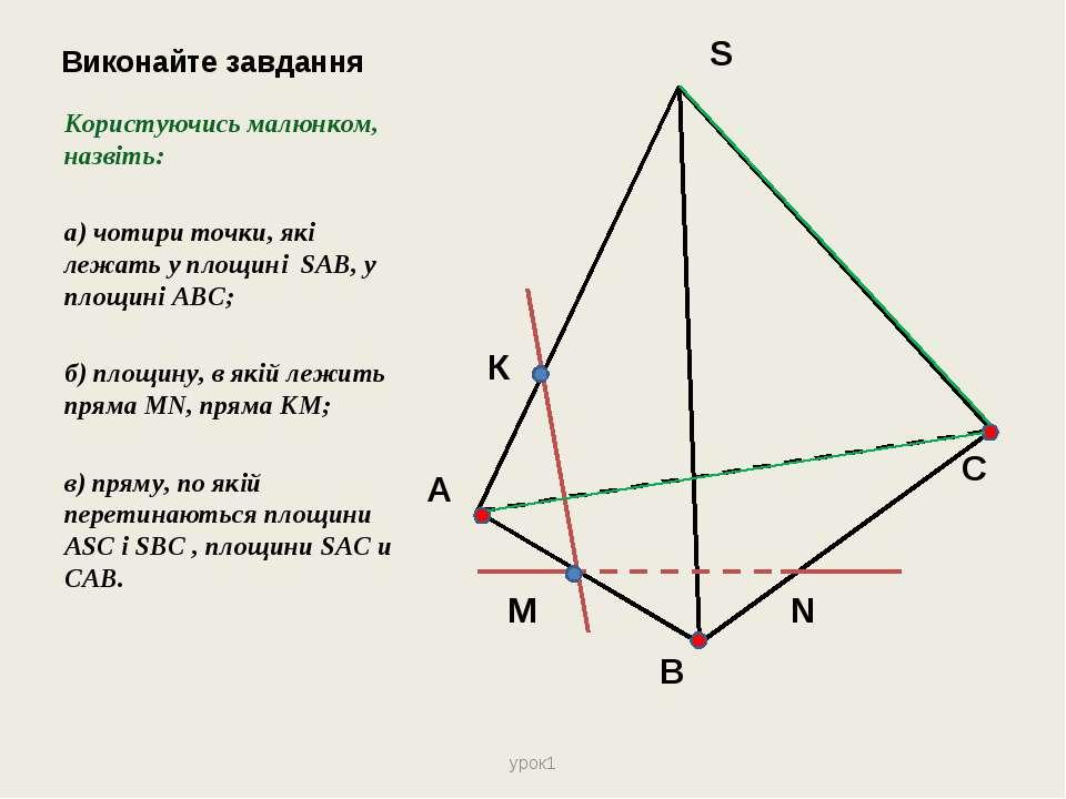 Виконайте завдання Користуючись малюнком, назвіть: а) чотири точки, які лежат...