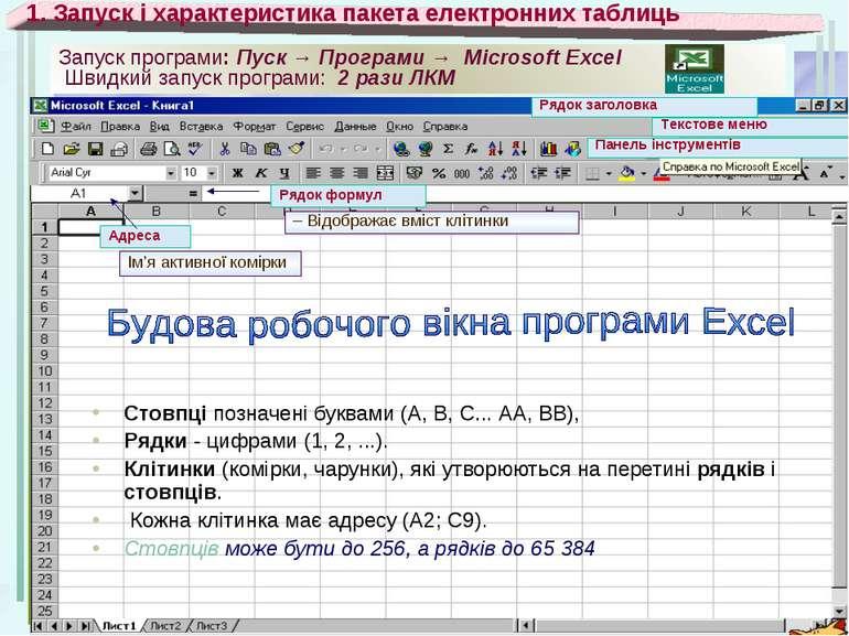 Запуск програми: Пуск → Програми → Microsoft Excel Швидкий запуск програми: 2...