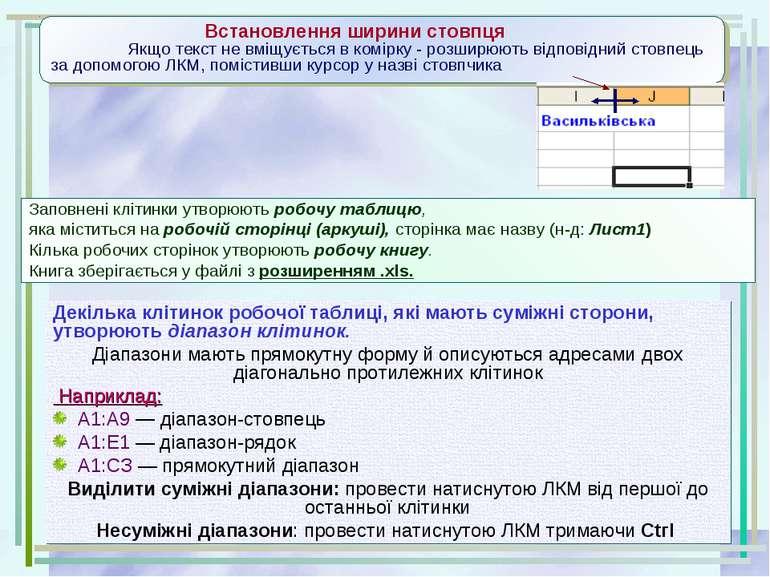 Встановлення ширини стовпця Якщо текст не вміщується в комірку - розширюють в...