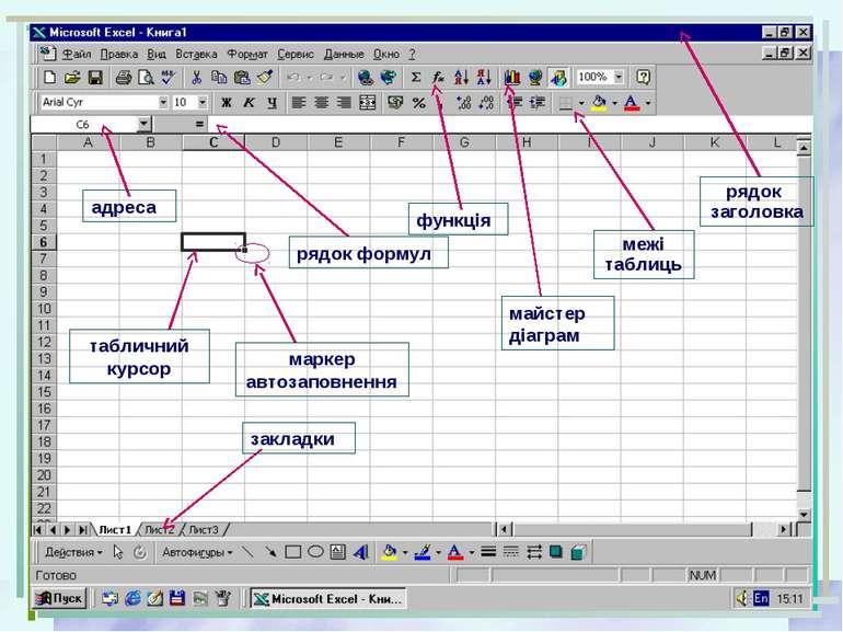 адреса рядок формул функція майстер діаграм межі таблиць рядок заголовка табл...
