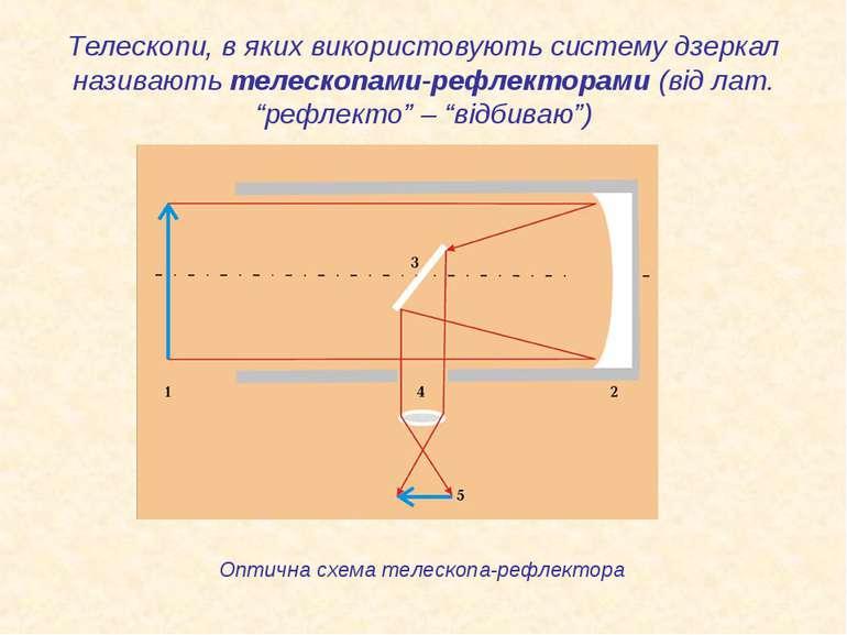 Телескопи, в яких використовують систему дзеркал називають телескопами-рефлек...