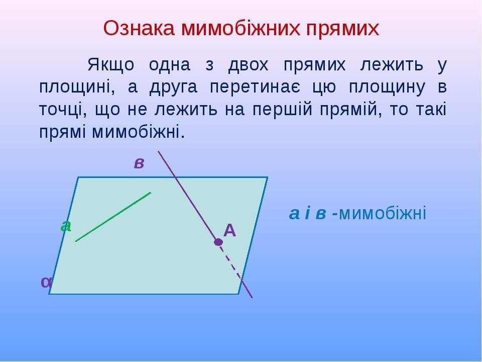 Ознака мимобіжних прямих Якщо одна з двох прямих лежить у площині, а друга пе...