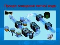 Процес очищення питної води