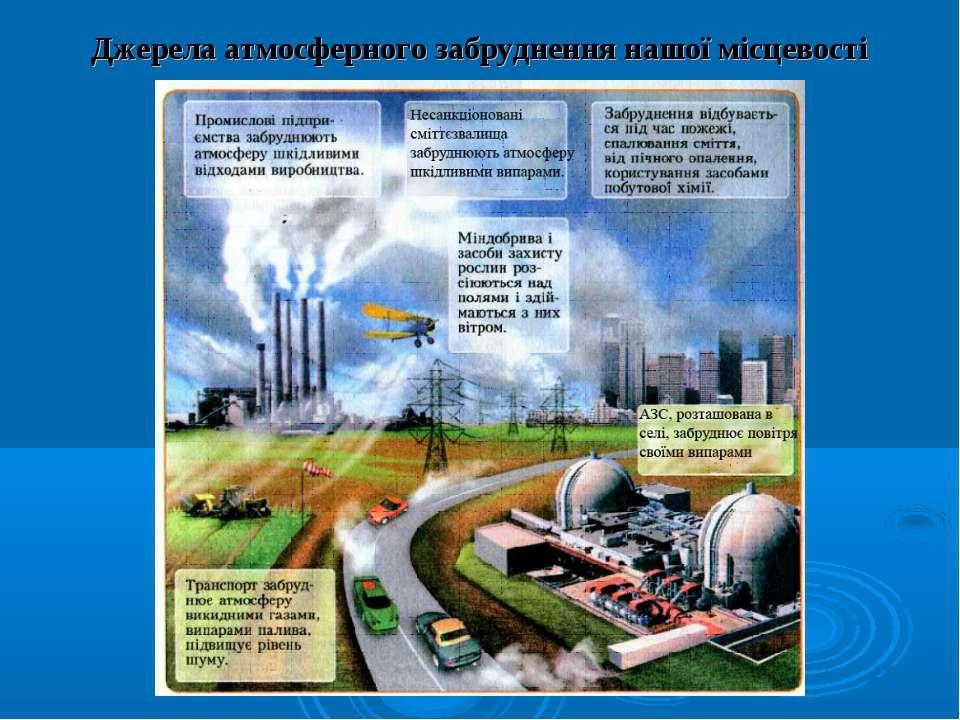 Джерела атмосферного забруднення нашої місцевості