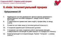 6 лінія: Інтелектуальний прорив Підвищення частки державного фінансування дер...