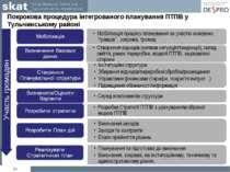 * Покрокова процедура інтегрованого планування ПТПВ у Тульчинському районі Уч...