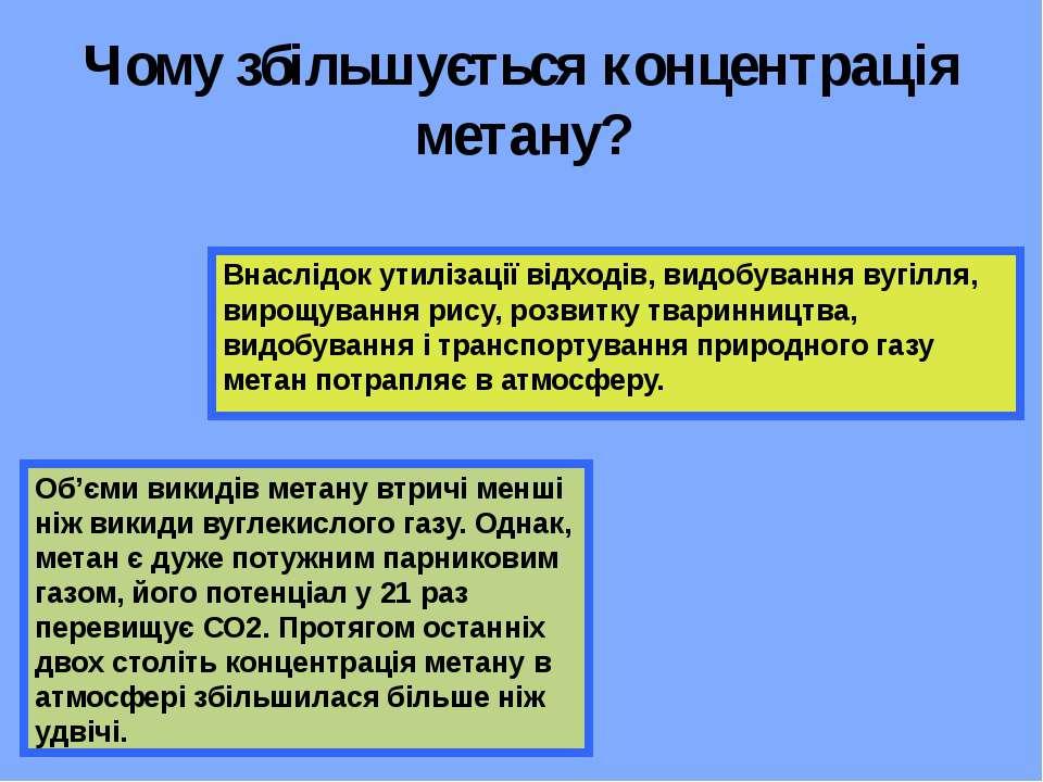 Чому збільшується концентрація метану? Внаслідок утилізації відходів, видобув...