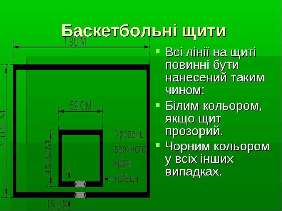 Баскетбольні щити Всі лінії на щиті повинні бути нанесений таким чином: Білим...
