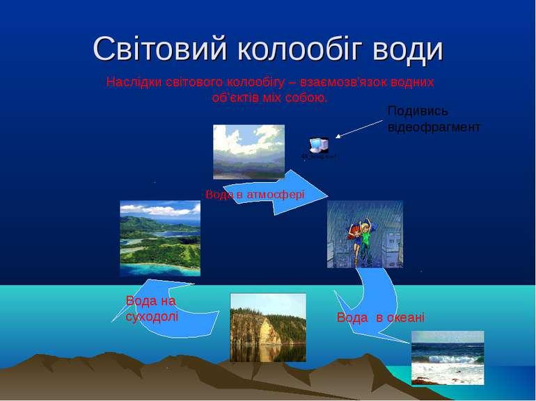 Світовий колообіг води Наслідки світового колообігу – взаємозв'язок водних об...
