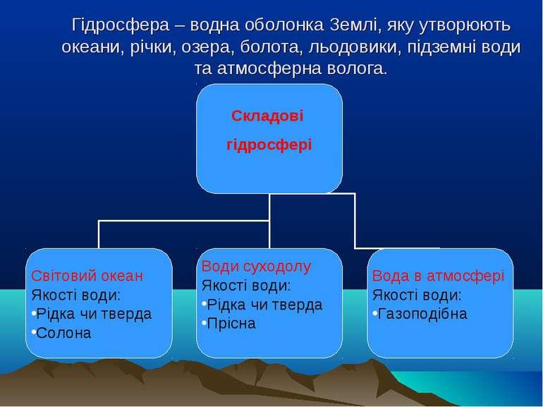 Гідросфера – водна оболонка Землі, яку утворюють океани, річки, озера, болота...