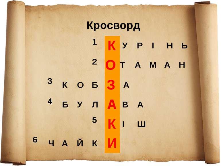 Кросворд 1 2 3 4 5 6 К У Р І Н Ь О Т А М А Н К О Б З А Б У Л А В А К І Ш Ч А ...